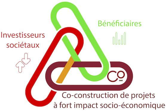 Co-construction-de-projets3